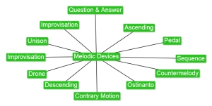 1.2 Melodic Devices