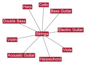 6.1 Strings