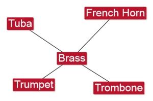 6.2 Brass